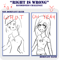 Hands Meme by Xia22