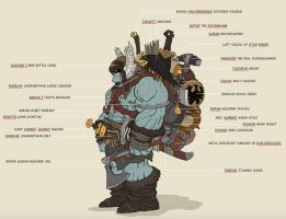 Battleborned: Traveling Gears And Equipments by BongzBerry