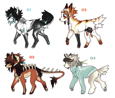 Set Price adopts- Closed by Nishipu