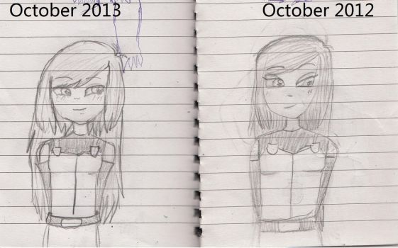 Actual improvement by allieantic