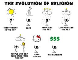 the evolution of religions by lisa-im-laerm