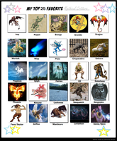 25 Favorite Mythical Figures by KessieLou