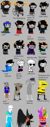 Homestuck according to me (before i read it) by ILOVECAKEANDCRACKERS