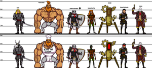 Lineup for Pathfinder campaign by Ritualist