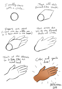Hand Tutorial by HaloEssence