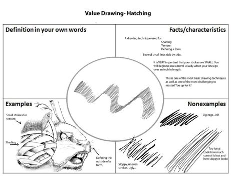 Value Drawing- Hatching by aaronverzatt