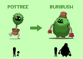 Pokemon Design: Pottree and Buribush by JoTheWeirdo