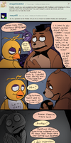 FNAF - Ask#49 Family Reunion by Atlas-White