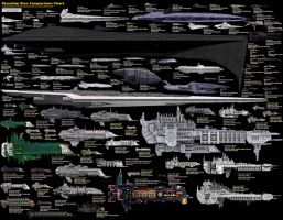 StarWars and Wh40K Ships 2 by DirkLoechel