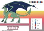 Zeep Character Sheet by digital-blood