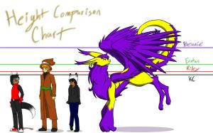 AATR Height comparison chart by KitsuGuardian