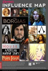 My Influence Map (more like My Religion) by lestat1991