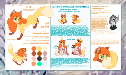OHA - NEW reference sheet 2016 by Oha