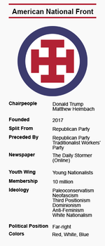 American National Front Wikibox by BullMoose1912