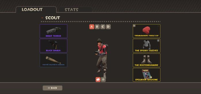 My Scout Loadout by WTK55