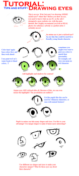 Anime eye's Tutorial by Rey-Of-Sunlight
