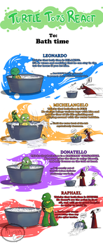 Turtle Tots React - Bath time by Myrling