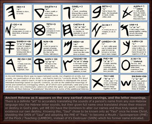 Ancient Hebrew Letter Meanings by Sum1Good