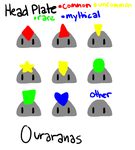 .:Ourarana RB Trait sheet 2:. by SleepyStaceyArt