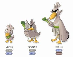 Fakemon: Farfetch'd evolution family