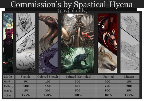 Commission info (OPEN) by Spastical-Hyena