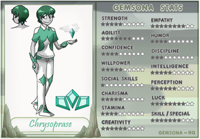 Chrysoprase Gemsona Stats! by Never0ff