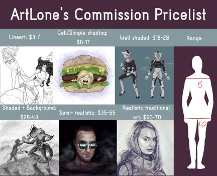 ArtLone's Commission Pricelist by TheArtLone