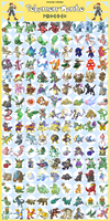 The Mento Region Pokedex by Pokemon-Mento