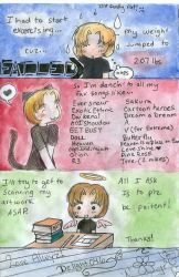 .: Delight Diary Page 2 :. by Delight046