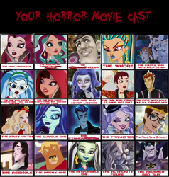 Monster High + Ever After High Horror Movie Cast by tultsi93