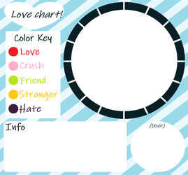 Love chart by Melon0Monster