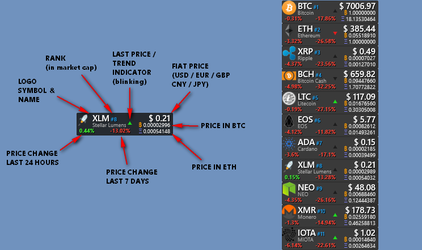 Cryptocurrency Tracker 2.0 by hadoken70