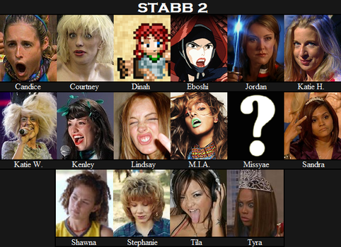 STABB 2 Cast by author999