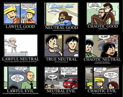 Shortpacked Alignment Chart by Ninjarobot33