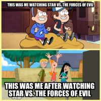 My reaction to Star vs. The forces of Evil by Darkmegafan01