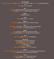 I Use the Hunger games thing by moonfire-dovahkiin