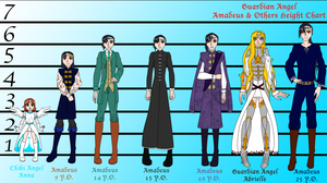 Guardian Angel Amadeus and Others Height Chart by TaCDLunaria91
