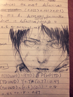 Levi looking angry at my stats homework by carbonandotherstuff