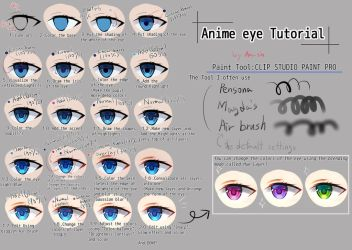 Anime eye Tutorial by amsin-indigoswallow