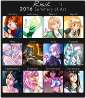 Risik's 2016 Summary of Art by Risika93