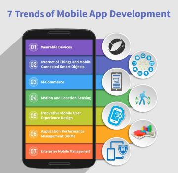 Mobile Application Development Company by maansoftwares