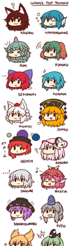 Top Touhous by miwol