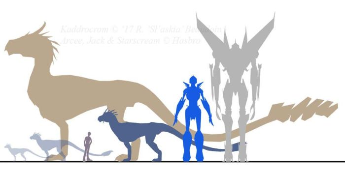 Revised Wounded Sparks Height Chart by Slaskia