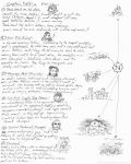 Nobbins Story Notes by strickart