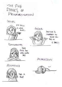 The 5 Stages of Procratination by Exoen144