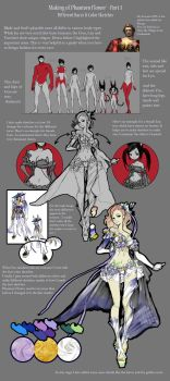 BnS Fashion - Step by Step - Part3 by Cowslip