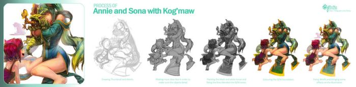 Process of Annie and Sona with kog'maw by bcnyArt