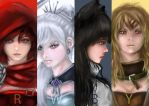 Rwby by 1meee-forever