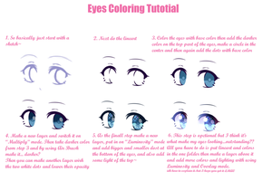 Eyes Coloring Tutorial + Sai file by Kanzy-Chan