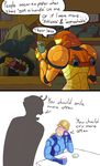 Accesible personality by cannibal-sarracenian